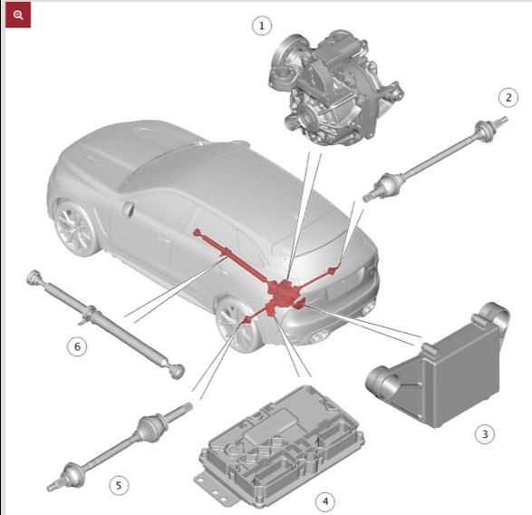 «How does it work» : Différentiel arrière à gestion électronique Jaguar – Land Rover